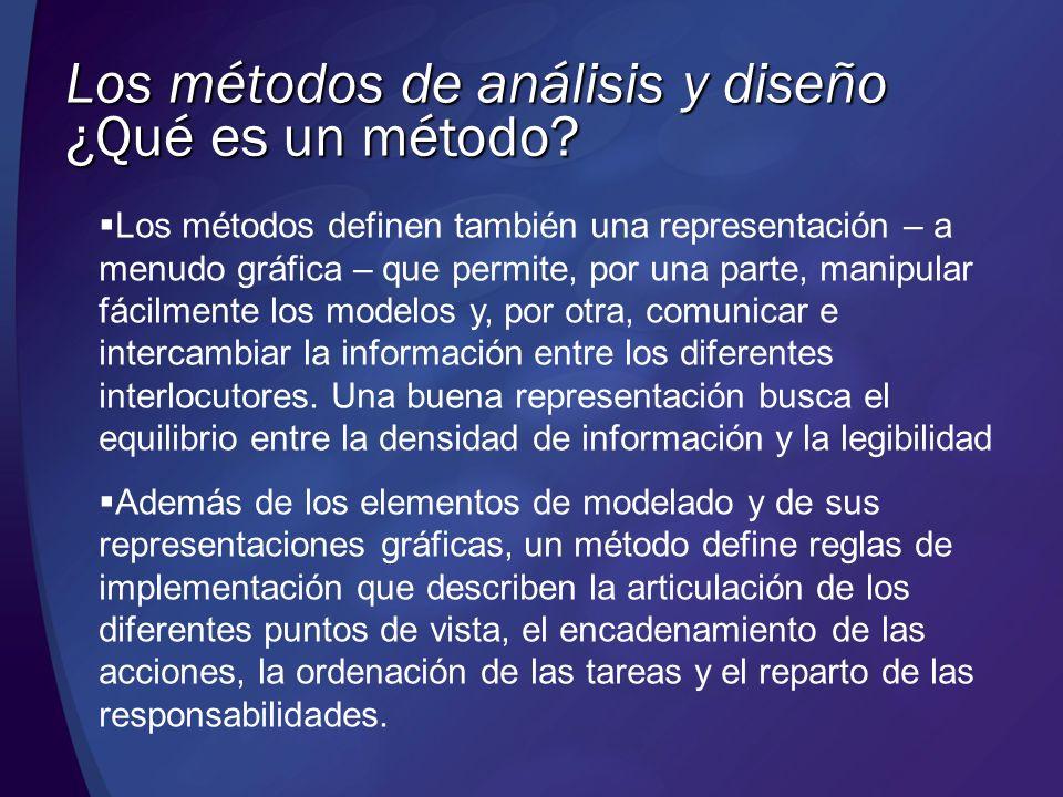 Los métodos de análisis y diseño Los métodos definen también una representación – a menudo gráfica – que permite, por una parte, manipular fácilmente