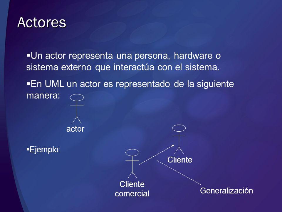 Actores Un actor representa una persona, hardware o sistema externo que interactúa con el sistema. En UML un actor es representado de la siguiente man