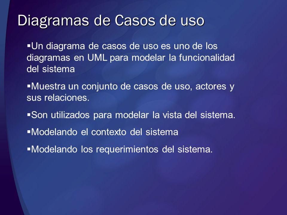 Diagramas de Casos de uso Un diagrama de casos de uso es uno de los diagramas en UML para modelar la funcionalidad del sistema Muestra un conjunto de
