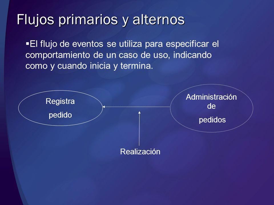 Flujos primarios y alternos El flujo de eventos se utiliza para especificar el comportamiento de un caso de uso, indicando como y cuando inicia y term