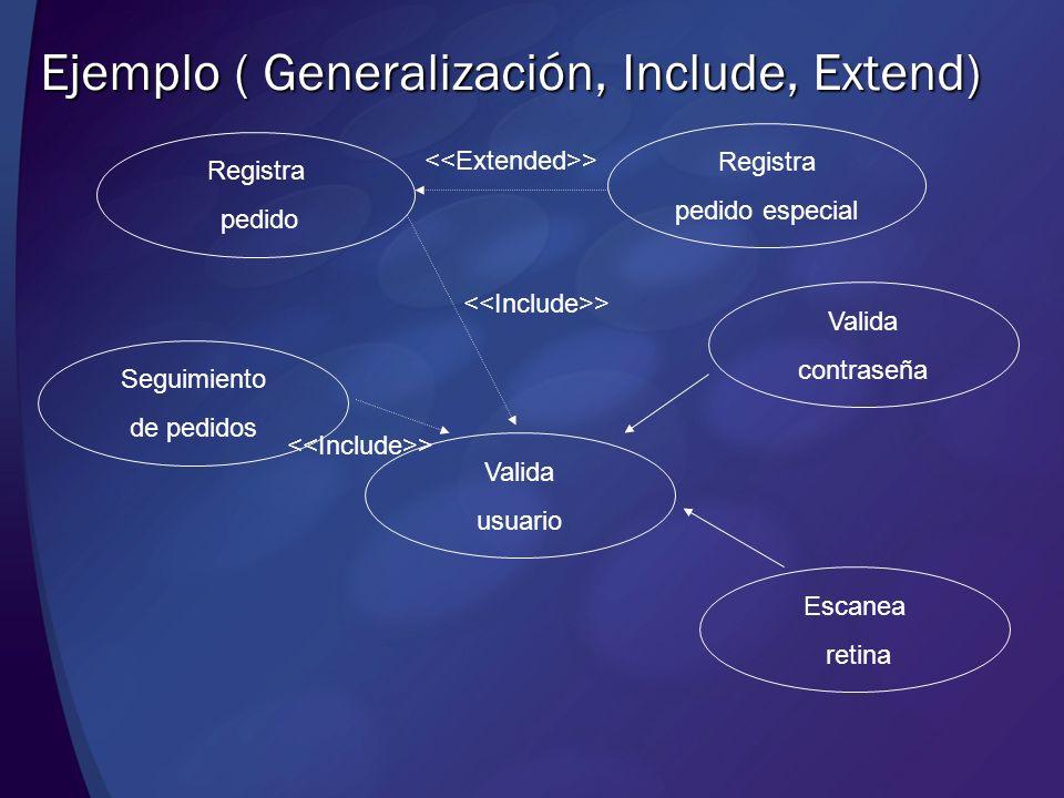 Ejemplo ( Generalización, Include, Extend) Registra pedido Registra pedido especial Seguimiento de pedidos Valida usuario Valida contraseña Escanea re