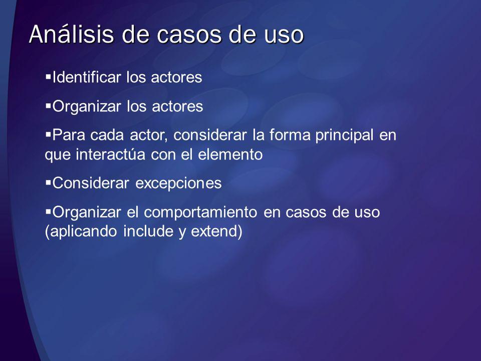 Análisis de casos de uso Identificar los actores Organizar los actores Para cada actor, considerar la forma principal en que interactúa con el element