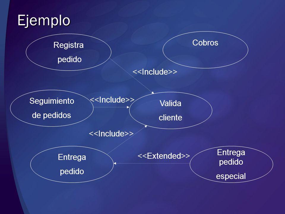 Ejemplo Registra pedido Cobros Seguimiento de pedidos Entrega pedido Valida cliente Entrega pedido especial >