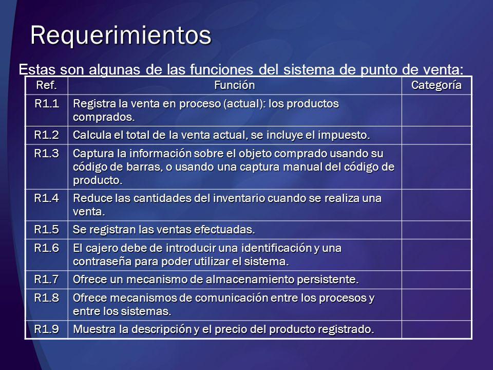 Estas son algunas de las funciones del sistema de punto de venta: Ref.FunciónCategoría R1.1 Registra la venta en proceso (actual): los productos compr