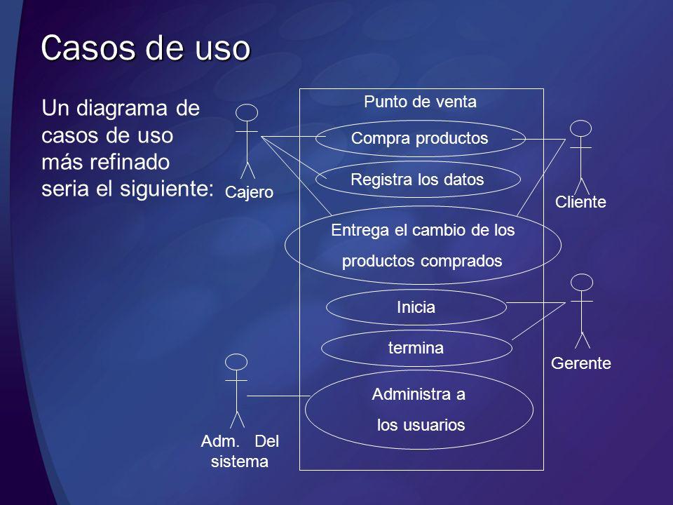 Casos de uso Un diagrama de casos de uso más refinado seria el siguiente: Cliente Entrega el cambio de los productos comprados Compra productos Punto