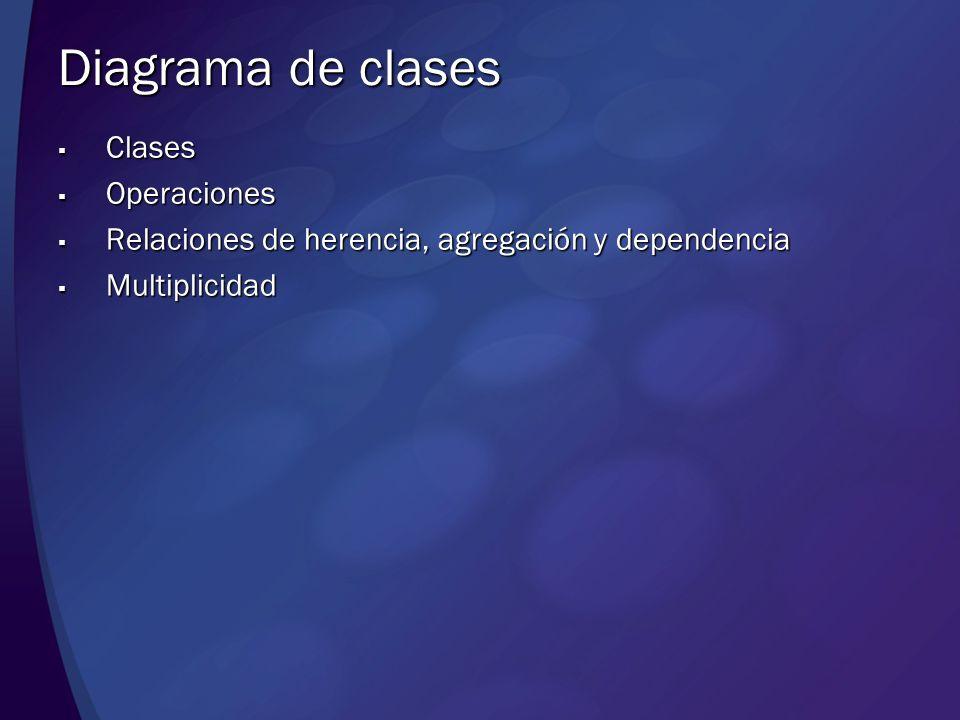 Clases Clases Operaciones Operaciones Relaciones de herencia, agregación y dependencia Relaciones de herencia, agregación y dependencia Multiplicidad