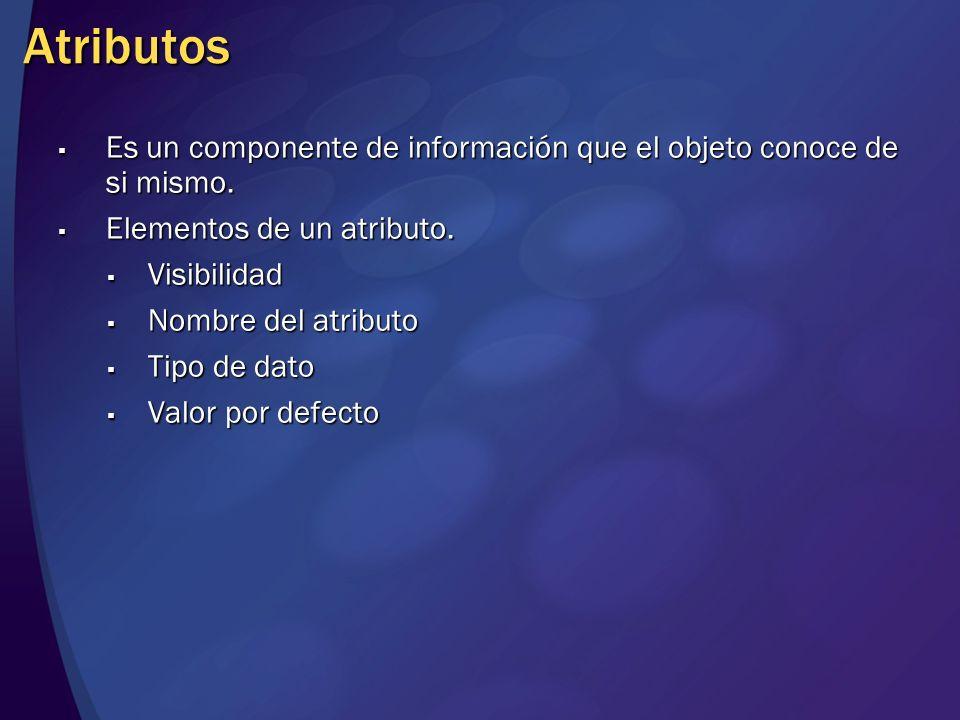Atributos Es un componente de información que el objeto conoce de si mismo. Es un componente de información que el objeto conoce de si mismo. Elemento