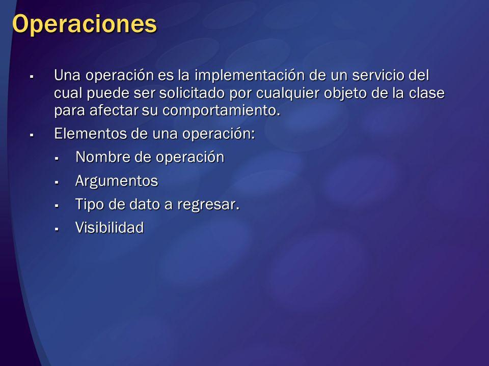 Operaciones Una operación es la implementación de un servicio del cual puede ser solicitado por cualquier objeto de la clase para afectar su comportam