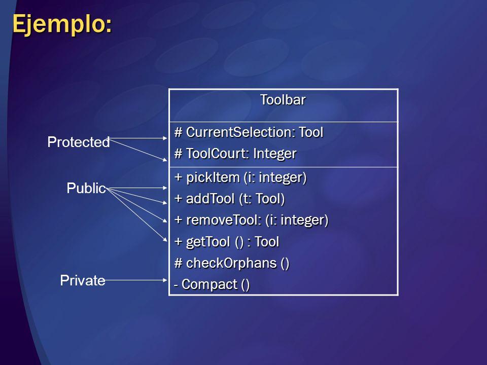 Ejemplo: Toolbar # CurrentSelection: Tool # ToolCourt: Integer + pickItem (i: integer) + addTool (t: Tool) + removeTool: (i: integer) + getTool () : T