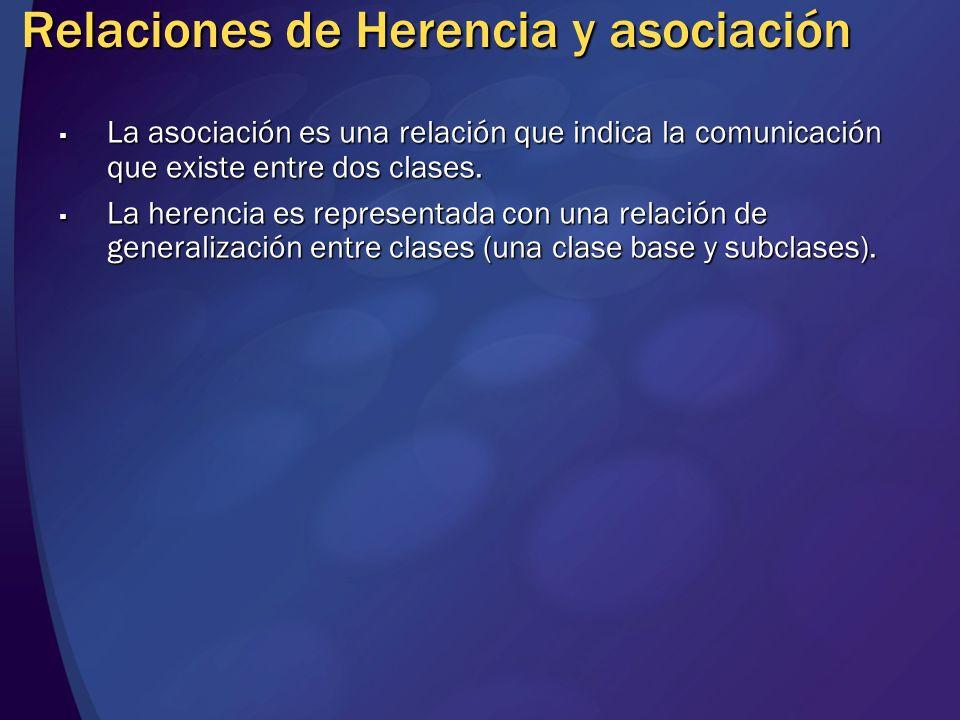 Relaciones de Herencia y asociación La asociación es una relación que indica la comunicación que existe entre dos clases. La asociación es una relació