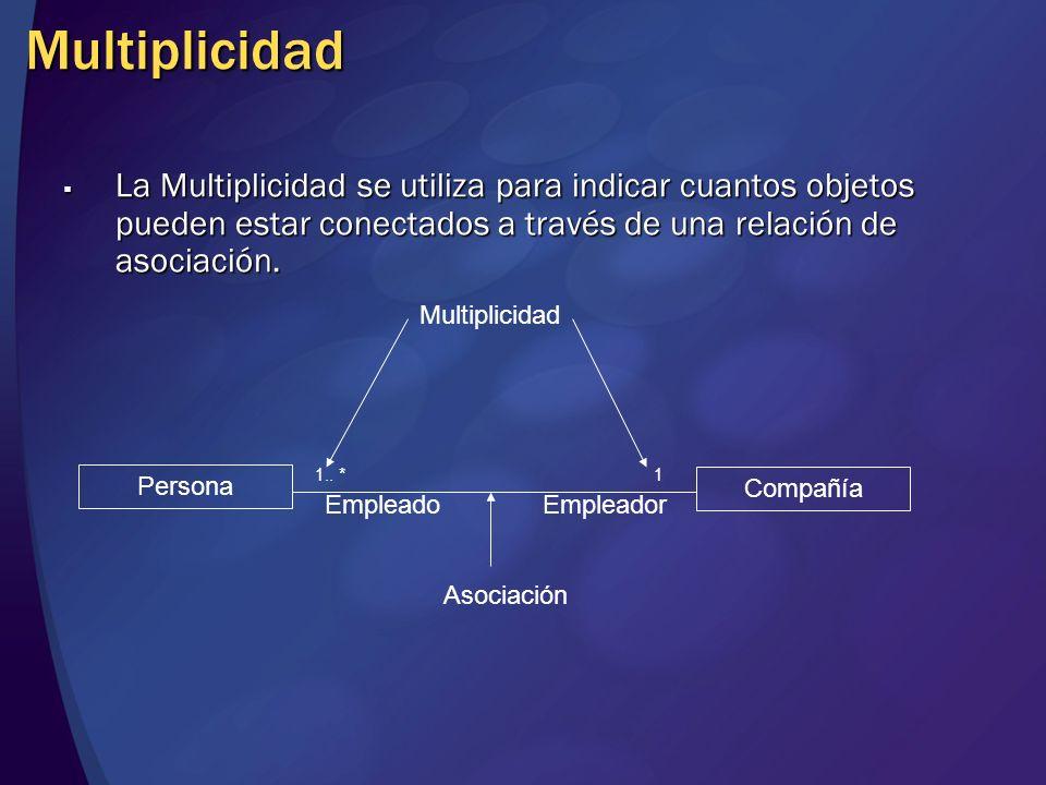 Multiplicidad La Multiplicidad se utiliza para indicar cuantos objetos pueden estar conectados a través de una relación de asociación. La Multiplicida