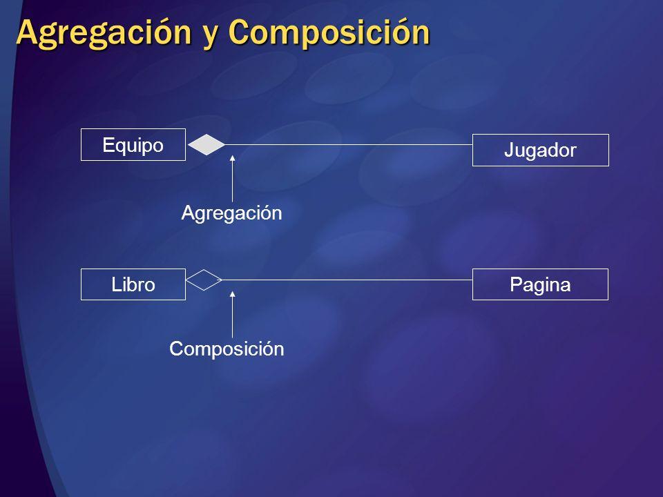 Agregación y Composición Equipo Jugador Composición Agregación LibroPagina