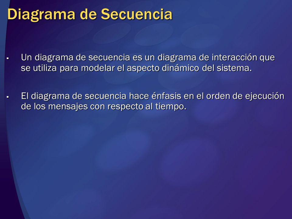 Diagrama de Secuencia Un diagrama de secuencia es un diagrama de interacción que se utiliza para modelar el aspecto dinámico del sistema. Un diagrama