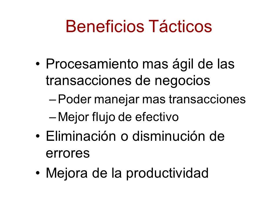 Beneficios Tácticos Procesamiento mas ágil de las transacciones de negocios –Poder manejar mas transacciones –Mejor flujo de efectivo Eliminación o di