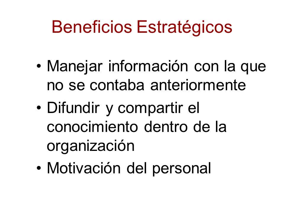 Beneficios Estratégicos Manejar información con la que no se contaba anteriormente Difundir y compartir el conocimiento dentro de la organización Moti