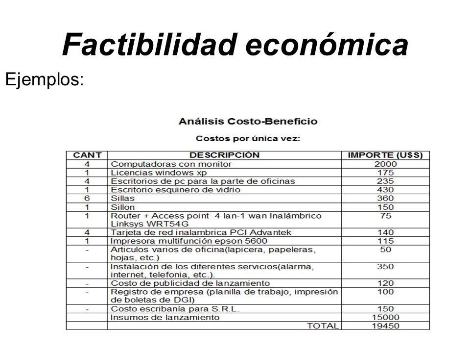Factibilidad económica Ejemplos: