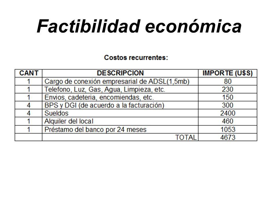 Factibilidad económica