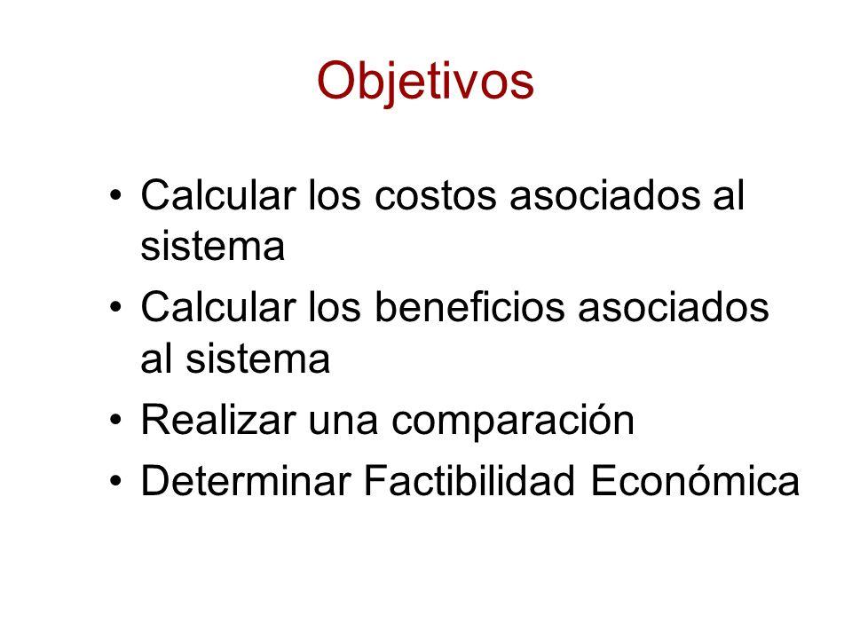 Objetivos Calcular los costos asociados al sistema Calcular los beneficios asociados al sistema Realizar una comparación Determinar Factibilidad Econó