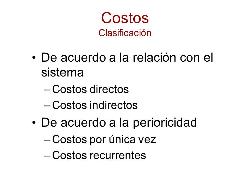 Costos Clasificación De acuerdo a la relación con el sistema –Costos directos –Costos indirectos De acuerdo a la perioricidad –Costos por única vez –C