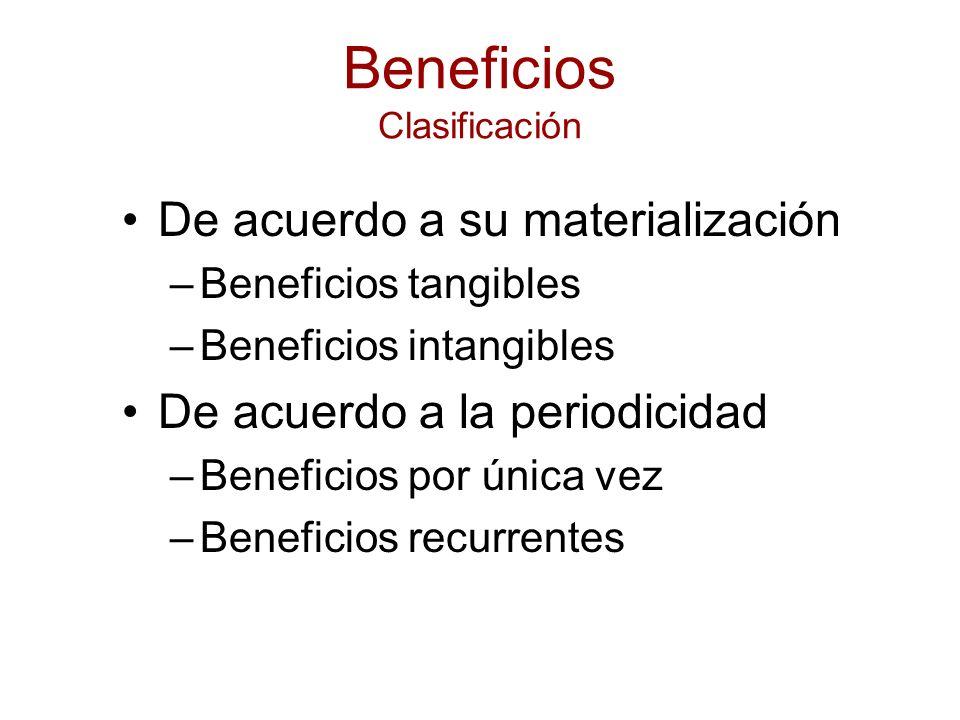 Beneficios Clasificación De acuerdo a su materialización –Beneficios tangibles –Beneficios intangibles De acuerdo a la periodicidad –Beneficios por ún