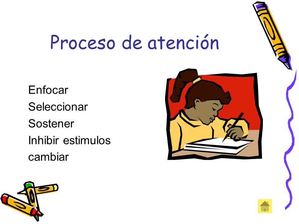 Dificultades Qué necesita el estudiante inquieto : instrucciones, act. estructuradas,organización Mi meta: actitud favorable, cumpla reglas,organizar