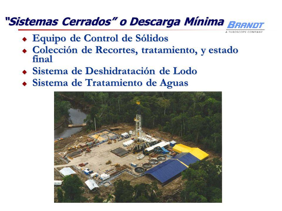 Sistemas Cerrados o Descarga Mínima Equipo de Control de Sólidos Equipo de Control de Sólidos Colección de Recortes, tratamiento, y estado final Colec