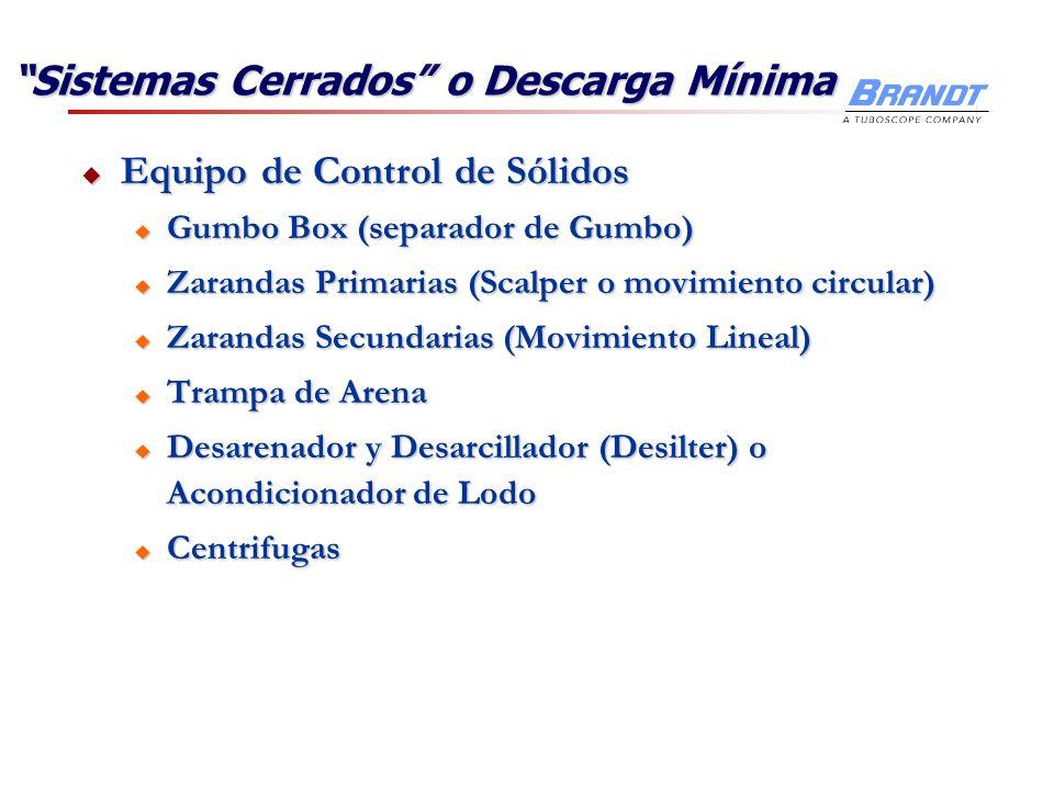 Equipo de Control de Sólidos Equipo de Control de Sólidos u Gumbo Box (separador de Gumbo) u Zarandas Primarias (Scalper o movimiento circular) u Zara