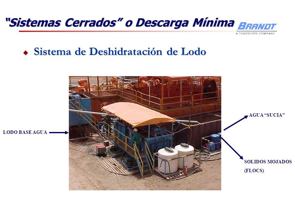 Sistema de Deshidratación de Lodo Sistema de Deshidratación de Lodo Sistemas Cerrados o Descarga Mínima LODO BASE AGUA AGUA SUCIA SOLIDOS MOJADOS (FLO