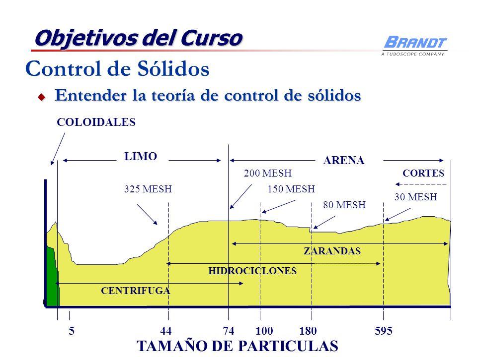 Objetivos del Curso Entender como funciona el equipo de control de sólidos: Entender como funciona el equipo de control de sólidos: u Individualmente y u Como Sistema Control de Sólidos
