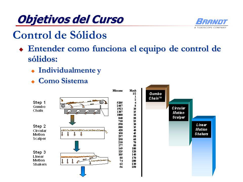 Objetivos del Curso Reconocer la operación correcta del equipo, usando puntos visuales Reconocer la operación correcta del equipo, usando puntos visuales Control de Sólidos