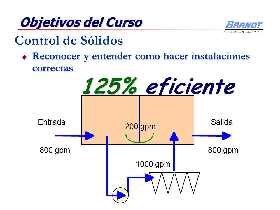 Objetivos del Curso Reconocer y entender como hacer instalaciones correctas Reconocer y entender como hacer instalaciones correctas Control de Sólidos