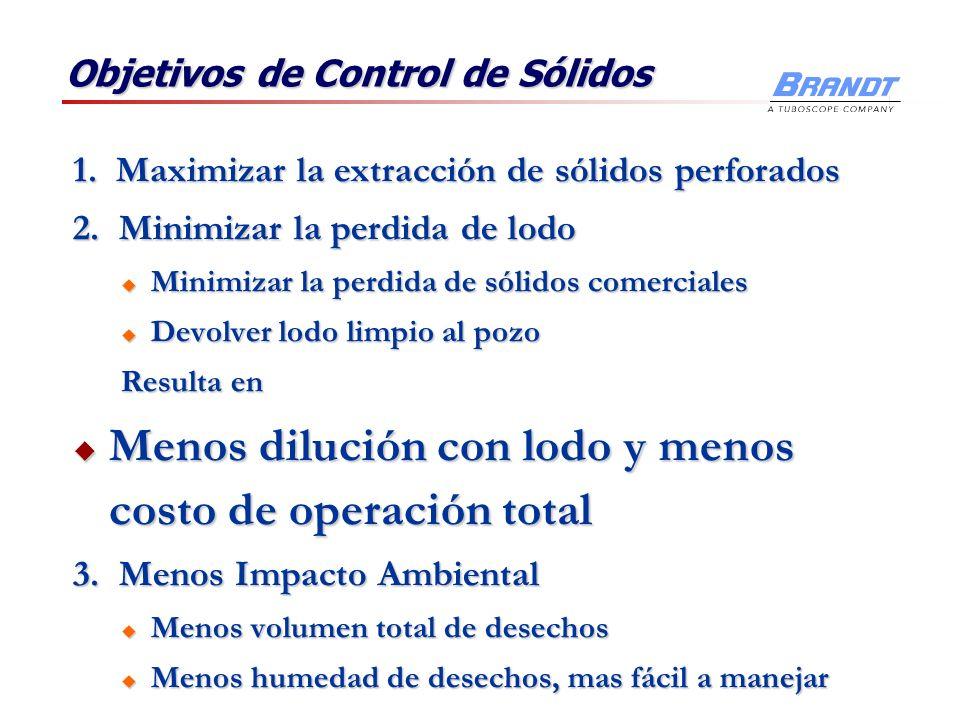 Objetivos de Control de Sólidos 1. Maximizar la extracción de sólidos perforados 2. Minimizar la perdida de lodo u Minimizar la perdida de sólidos com