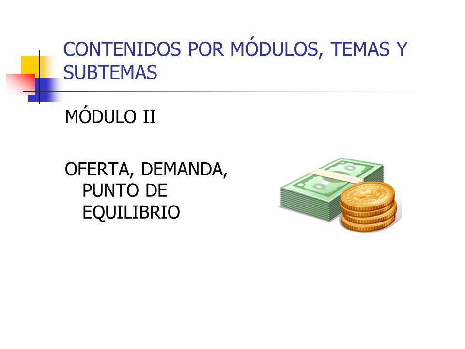 CONTENIDOS POR MÓDULOS, TEMAS Y SUBTEMAS MÓDULO II OFERTA, DEMANDA, PUNTO DE EQUILIBRIO