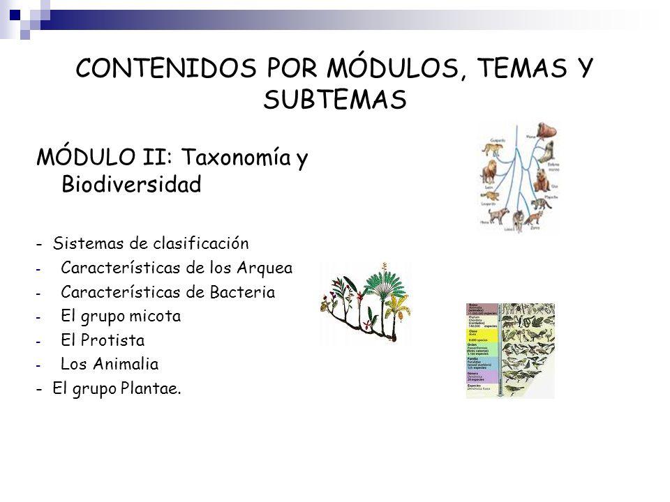 CONTENIDOS POR MÓDULOS, TEMAS Y SUBTEMAS MÓDULO II: Taxonomía y Biodiversidad - Sistemas de clasificación - Características de los Arquea - Caracterís
