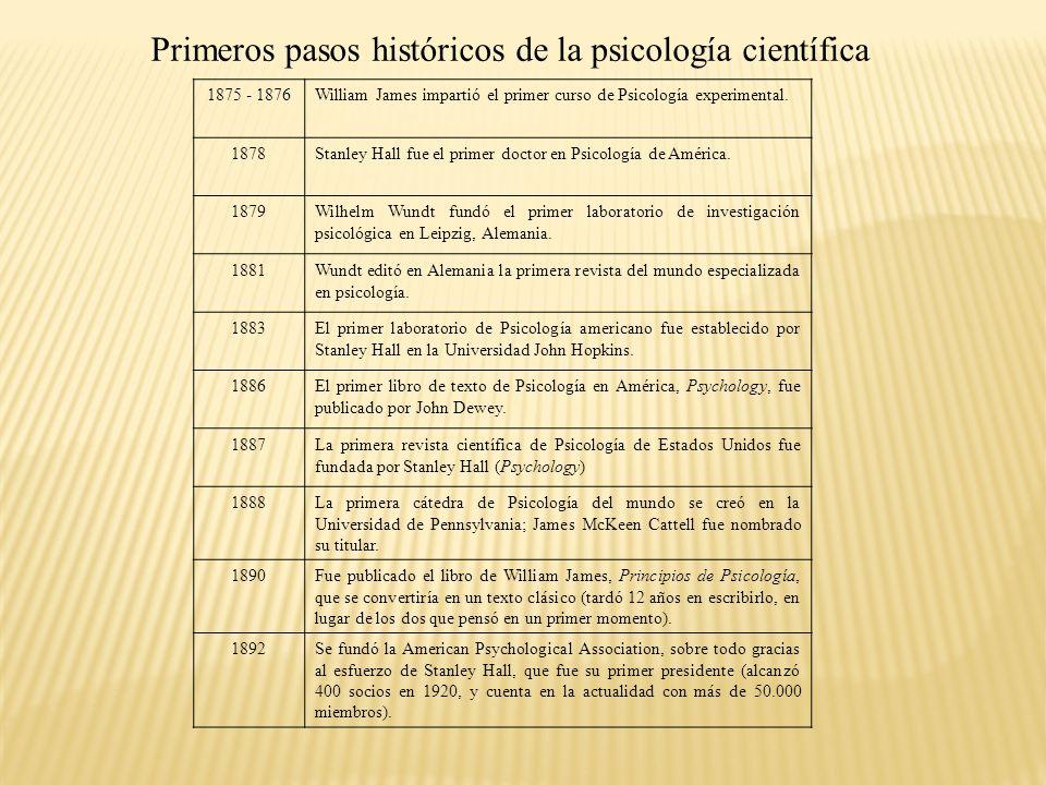 Primeros pasos históricos de la psicología científica 1875 - 1876William James impartió el primer curso de Psicología experimental. 1878Stanley Hall f