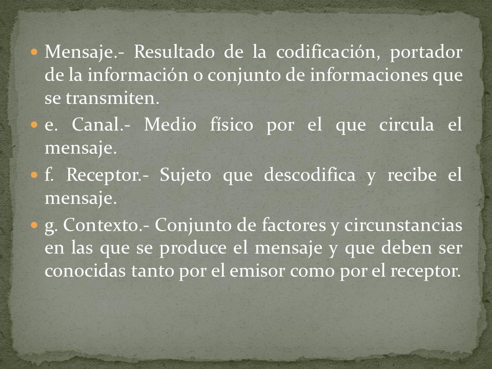 Mensaje.- Resultado de la codificación, portador de la información o conjunto de informaciones que se transmiten. e. Canal.- Medio físico por el que c