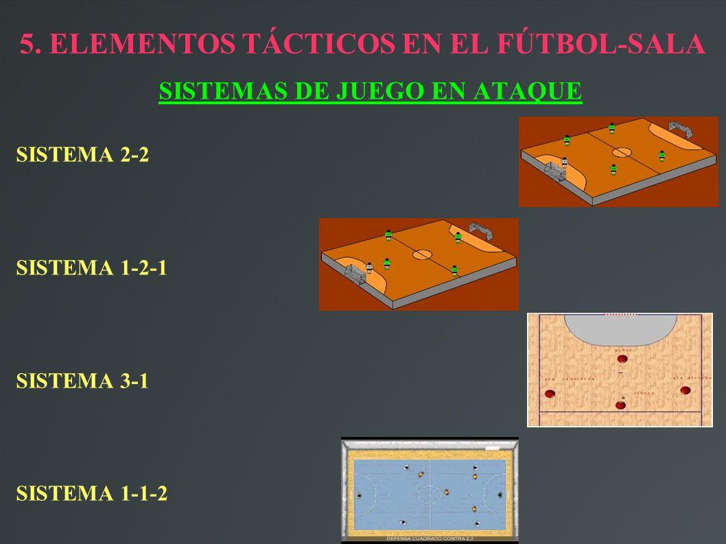 5. ELEMENTOS TÁCTICOS EN EL FÚTBOL-SALA SISTEMAS DE JUEGO EN ATAQUE SISTEMA 2-2 SISTEMA 1-2-1 SISTEMA 3-1 SISTEMA 1-1-2
