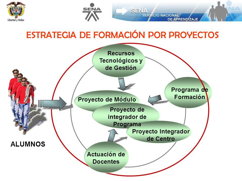 ESTRATEGIA DE FORMACIÓN POR PROYECTOS ALUMNOS Programa de Formación Actuación de Docentes Recursos Tecnológicos y de Gestión Proyecto de Módulo Proyec