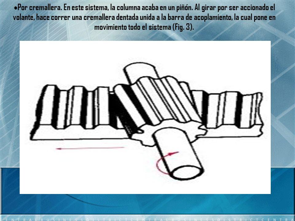 ServodirecciónServodirección o Dirección Hidráulica Este sistema consiste en un circuito por el que circula aceite impulsado por una bomba.