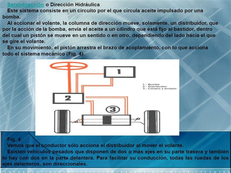 ServodirecciónServodirección o Dirección Hidráulica Este sistema consiste en un circuito por el que circula aceite impulsado por una bomba. Al acciona