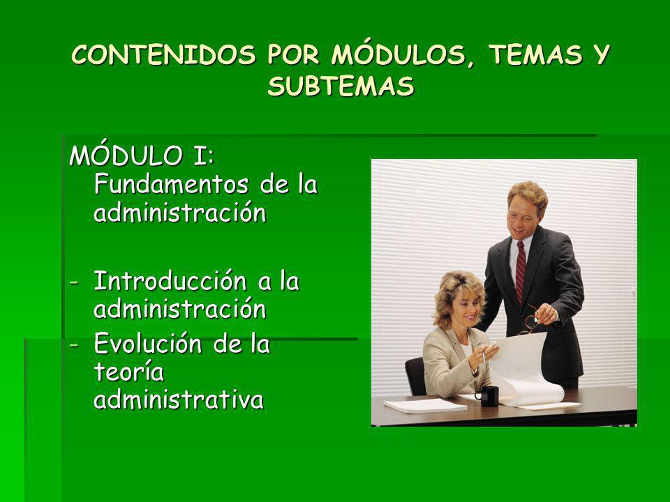 CONTENIDOS POR MÓDULOS, TEMAS Y SUBTEMAS MÓDULO II: Proceso administrativo - Introducción al proceso administrativo -Planeación -Organización -Dirección -Control