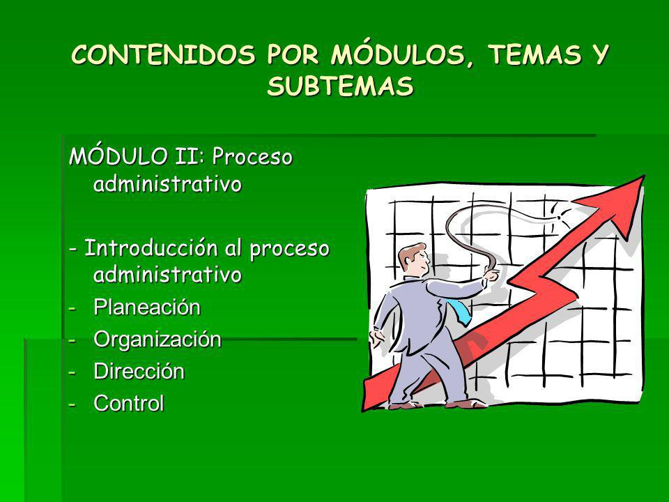 CONTENIDOS POR MÓDULOS, TEMAS Y SUBTEMAS MÓDULO III: Administración y finanzas -Administración financiera -Finanzas