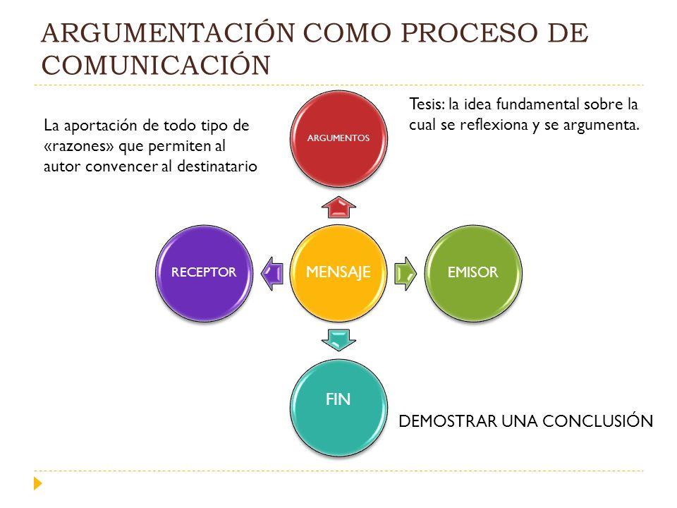 ESTRUCTURA Estructura inductiva.