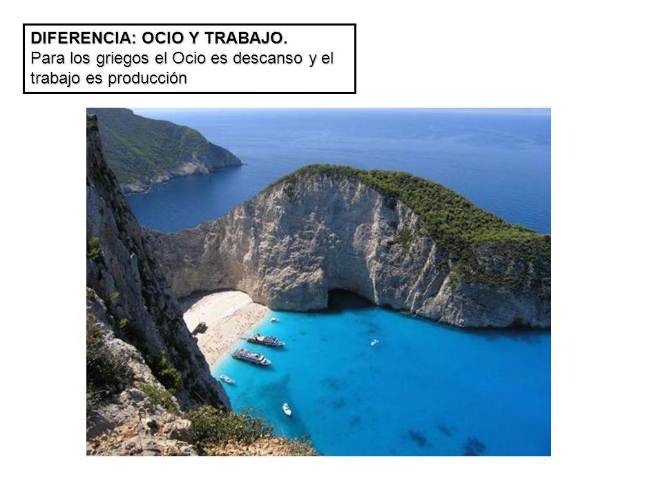DIFERENCIA: OCIO Y TRABAJO. Para los griegos el Ocio es descanso y el trabajo es producción