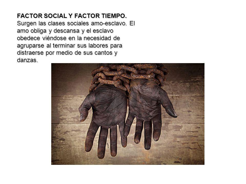 FACTOR SOCIAL Y FACTOR TIEMPO. Surgen las clases sociales amo-esclavo. El amo obliga y descansa y el esclavo obedece viéndose en la necesidad de agrup
