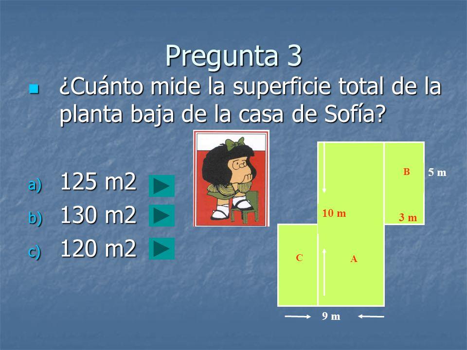 Pregunta 3 ¿Cuánto mide la superficie total de la planta baja de la casa de Sofía? ¿Cuánto mide la superficie total de la planta baja de la casa de So