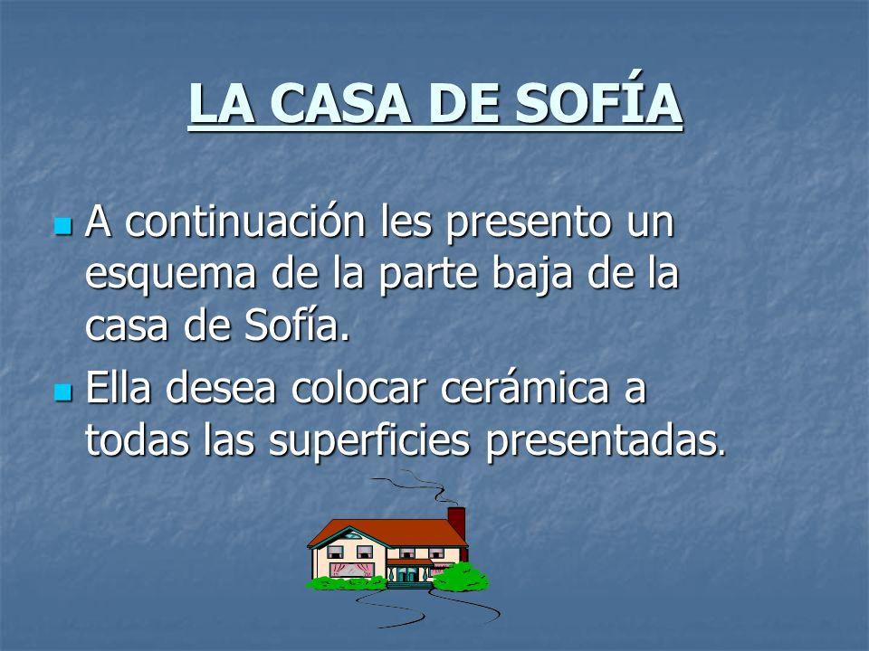 LA CASA DE SOFÍA A continuación les presento un esquema de la parte baja de la casa de Sofía. A continuación les presento un esquema de la parte baja