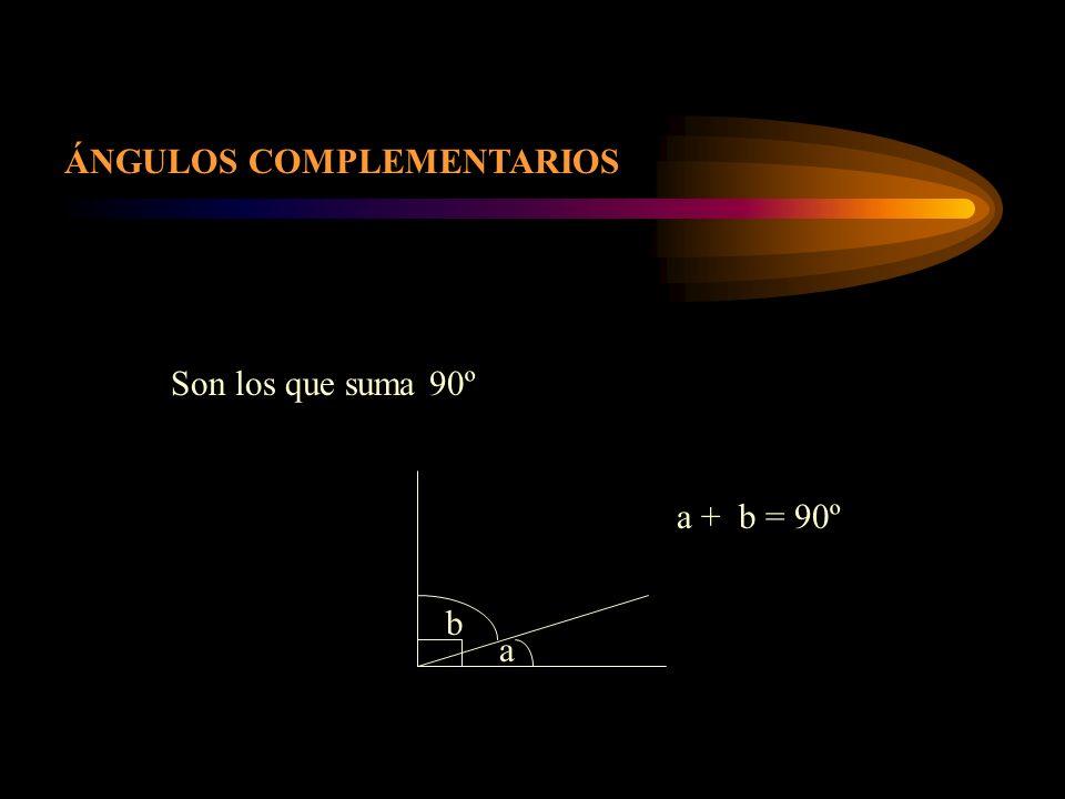 ÁNGULOS COMPLEMENTARIOS Son los que suma 90º a b a + b = 90º