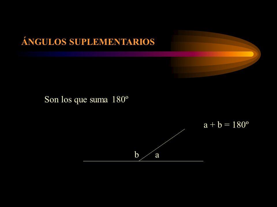 ÁNGULOS SUPLEMENTARIOS Son los que suma 180º ab a + b = 180º
