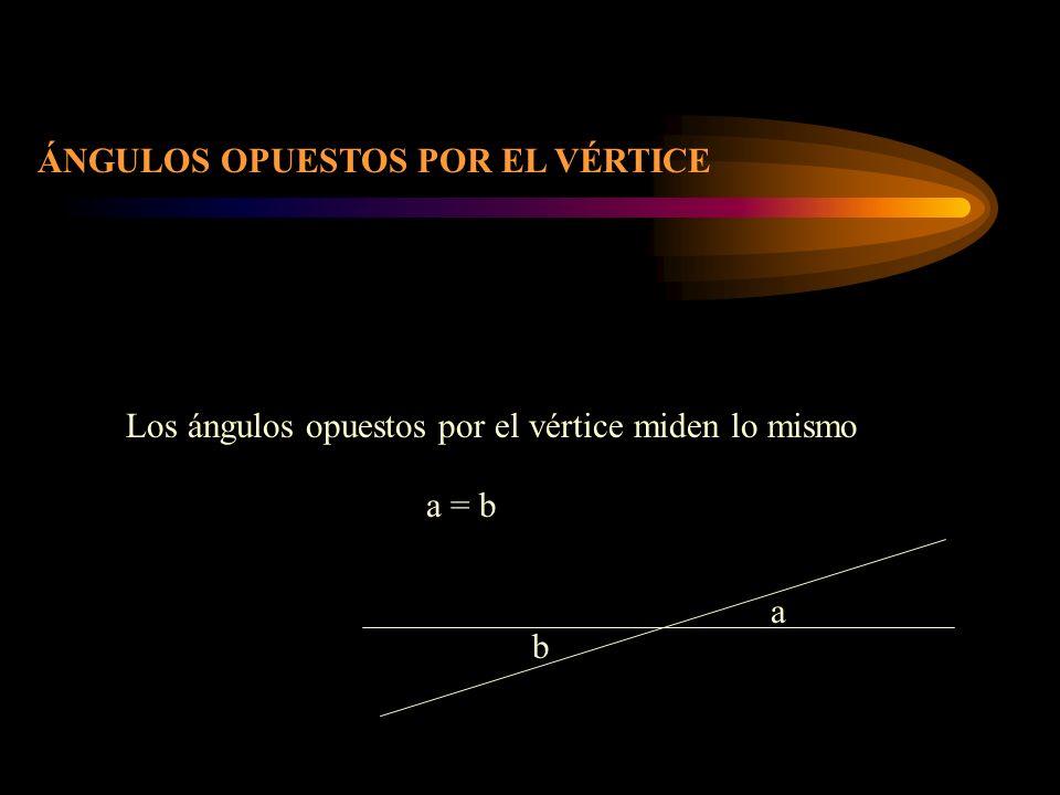 ÁNGULOS OPUESTOS POR EL VÉRTICE a b Los ángulos opuestos por el vértice miden lo mismo a = b
